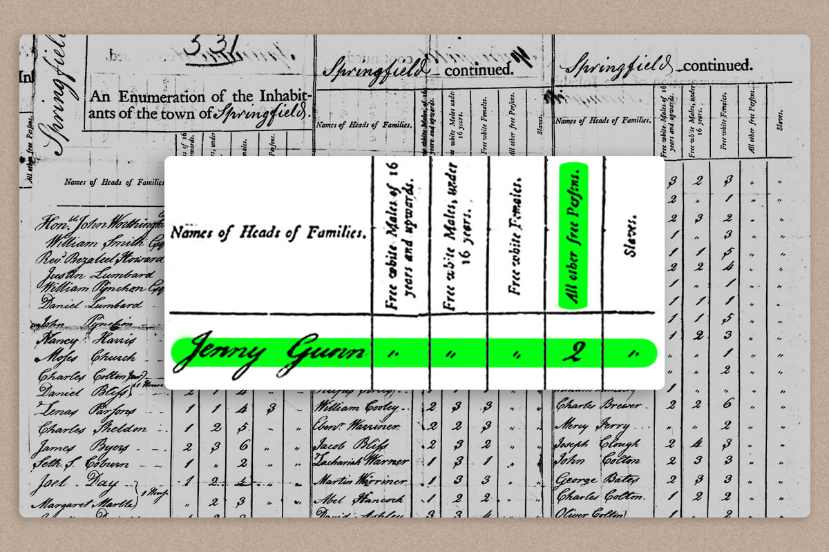 """Historical document with the name of Jenny Gunn as head of family and 2 """"All other free persons"""" highlighted"""