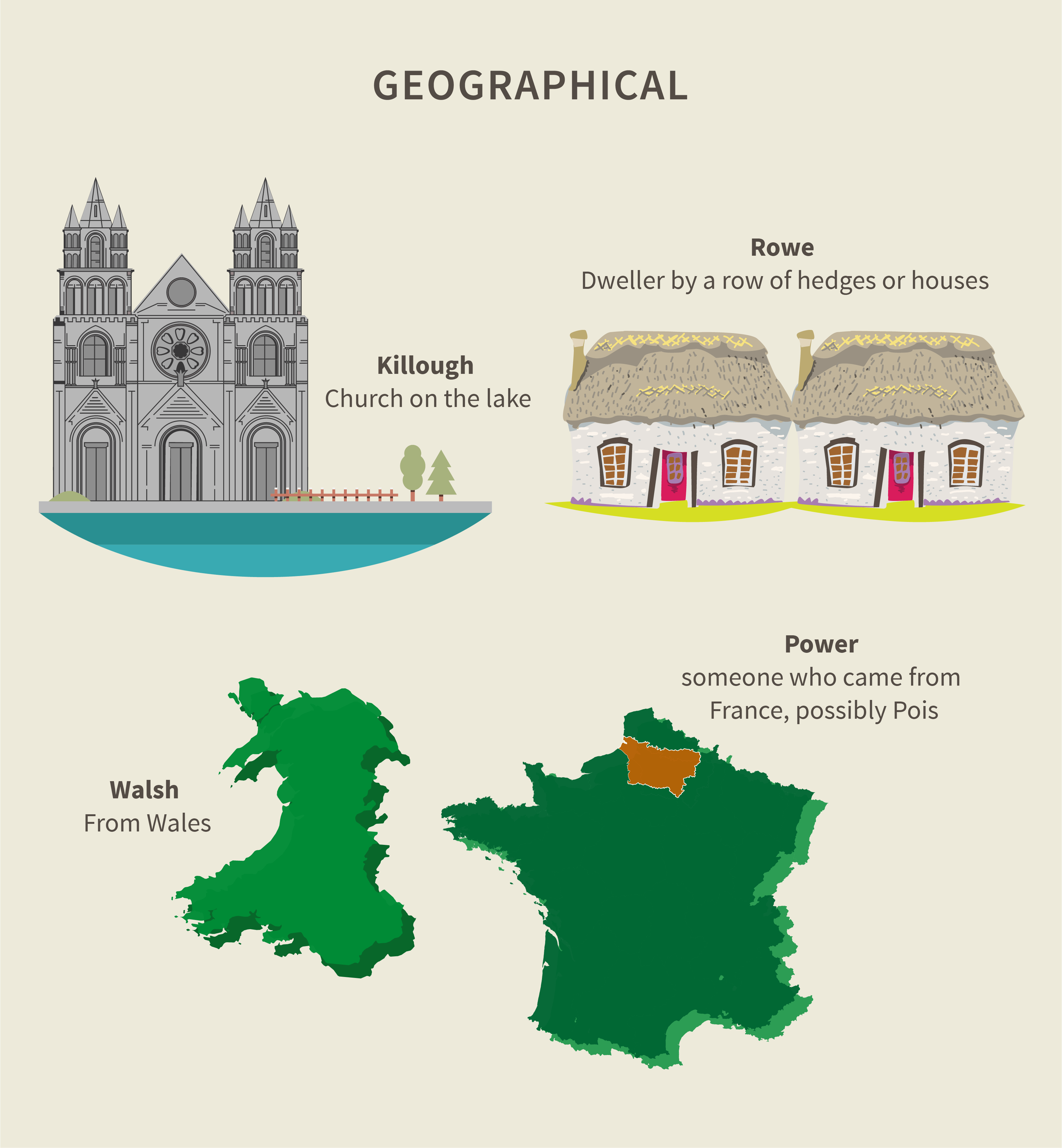 06_Geographical